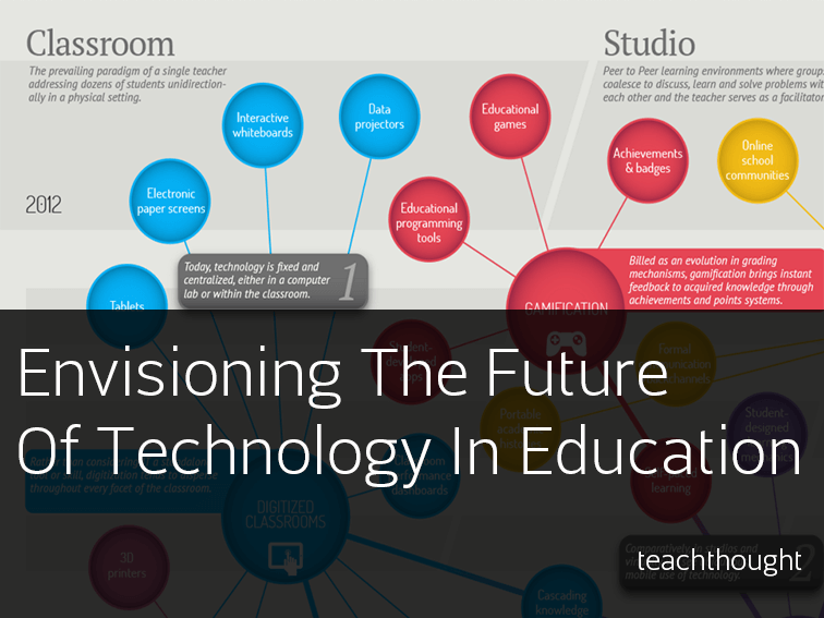 technology in schools essay