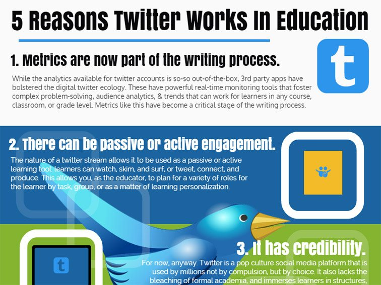 twitter-in-education-fi