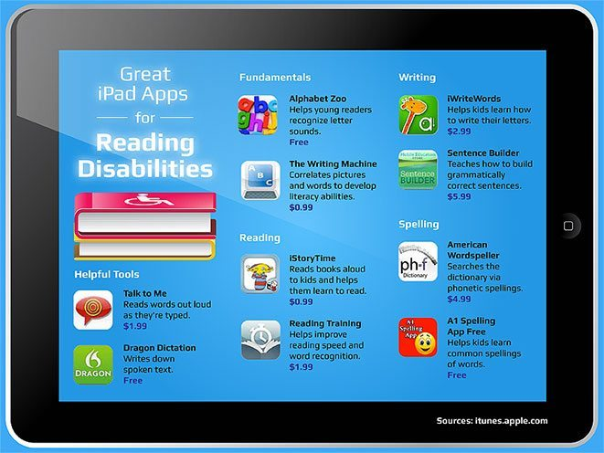 Touch Screen Technologies in the Literacy Classroom - cover