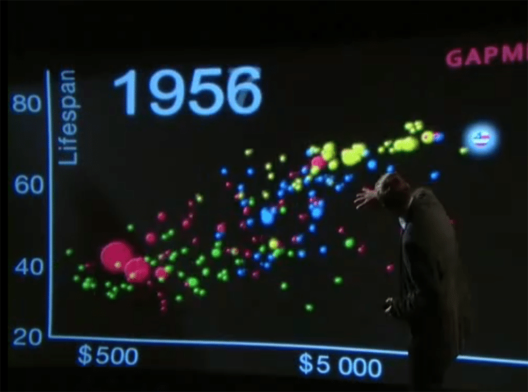 data-hans-rosling
