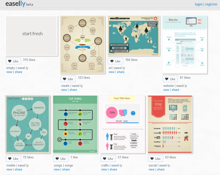 13 Of The Best Tools To Create Infographics