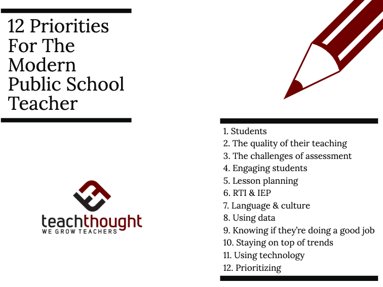 12 Things Teachers Worry About Today