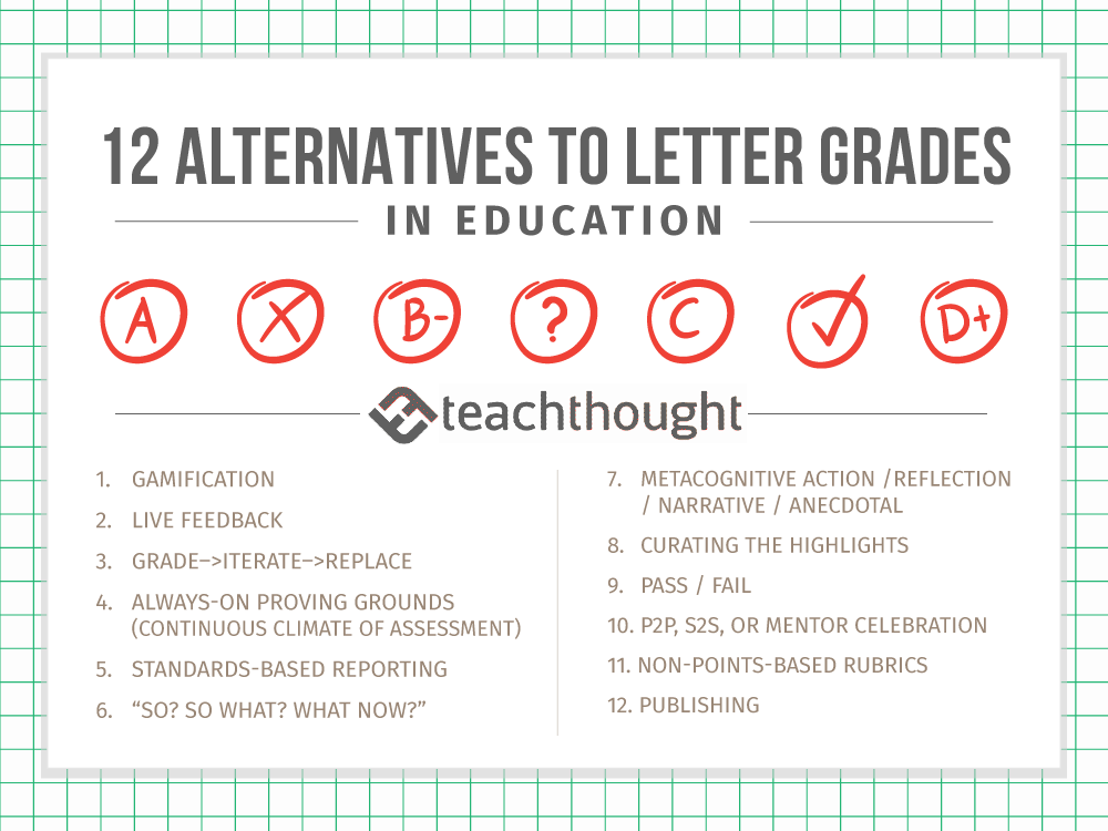 12 alternatives to letter grades in education