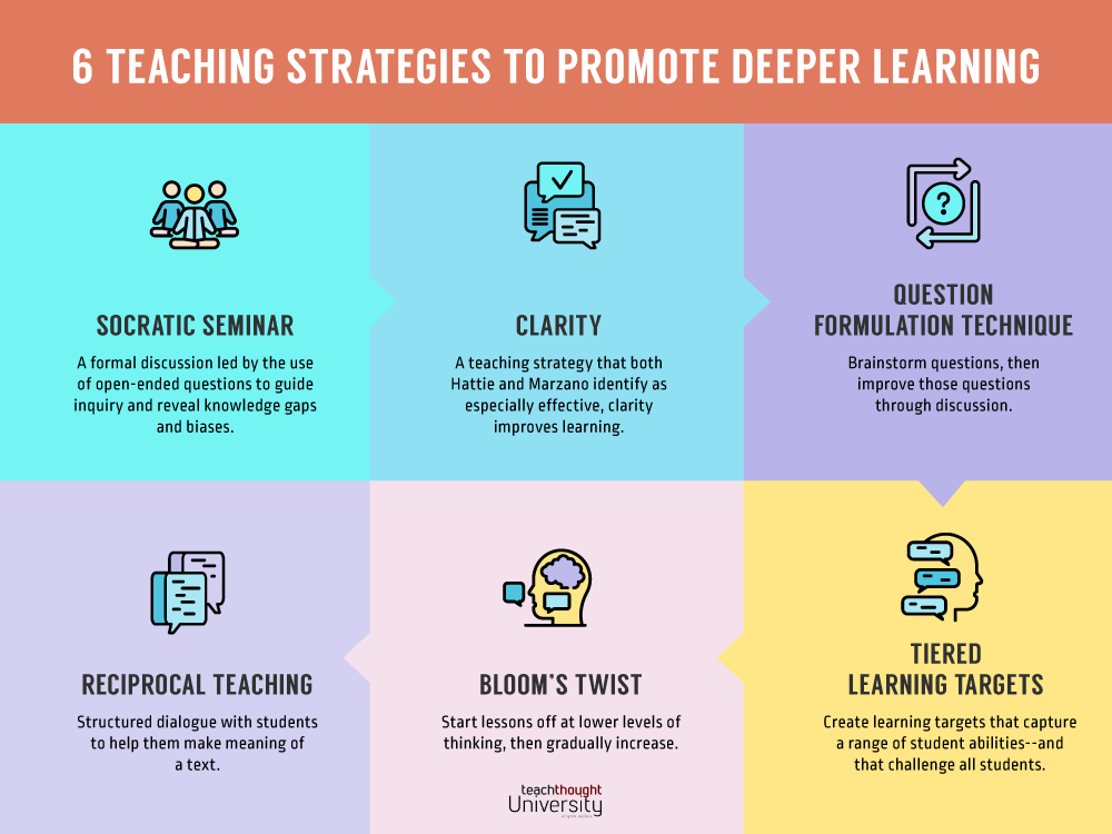 6 Teaching Strategies To Promote Deeper Learning