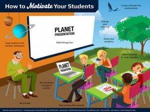 21 Simple Ideas To Improve Student Motivation -