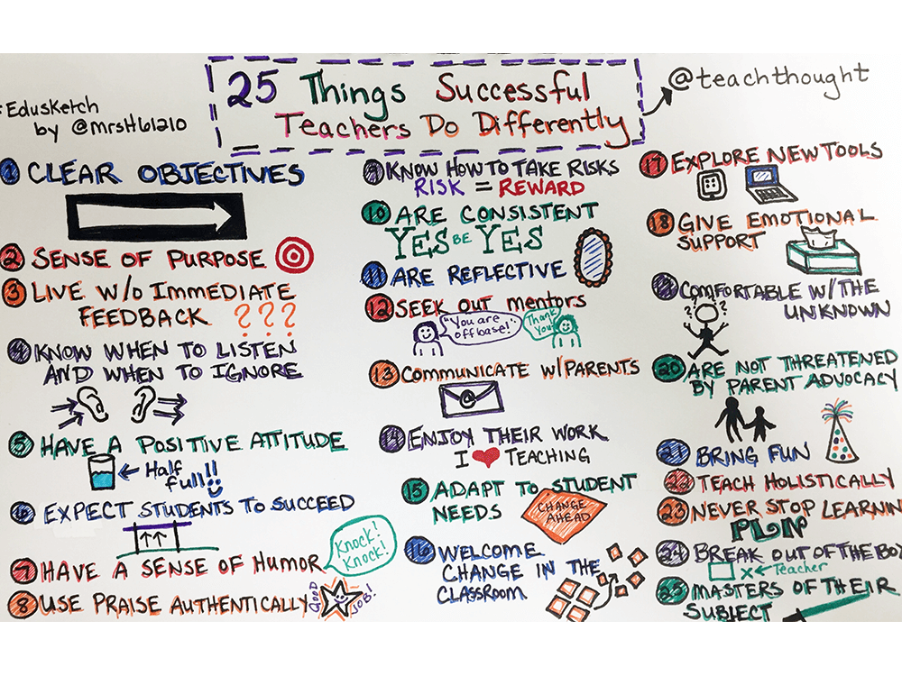 30 habits of highly effective teachers - One of your students left their book on the table ...