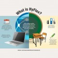 hyflex-blended-learning