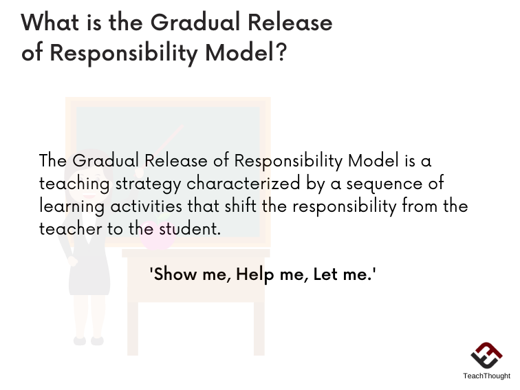 The Gradual Release Of Responsibility Model In 6 Simple Words