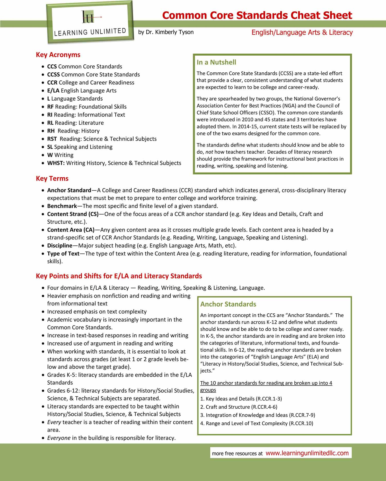 Quick Reference: A Common Core Cheat Sheet