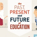 history_of_education_infographic