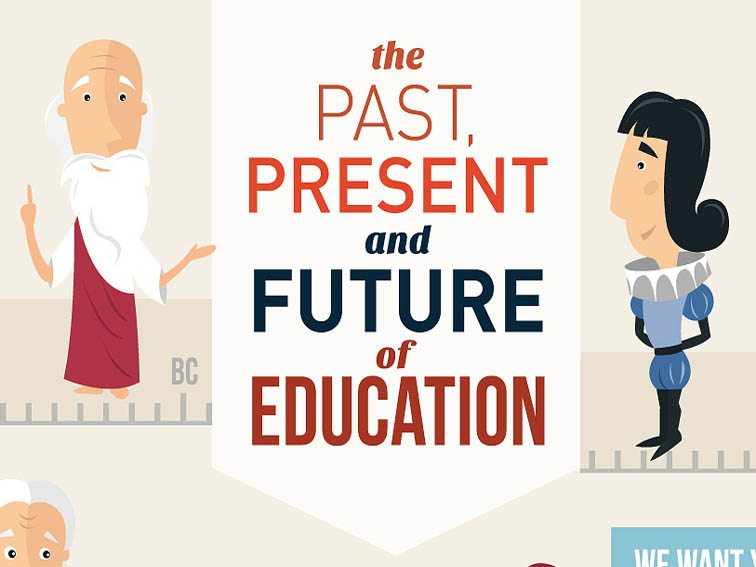 A Brief History Of Education [Infographic]