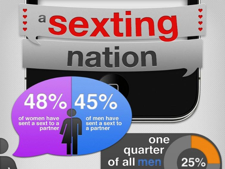 sexting-nation-fi