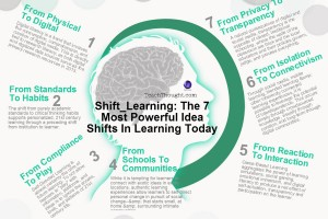 shifts-21learning-revised