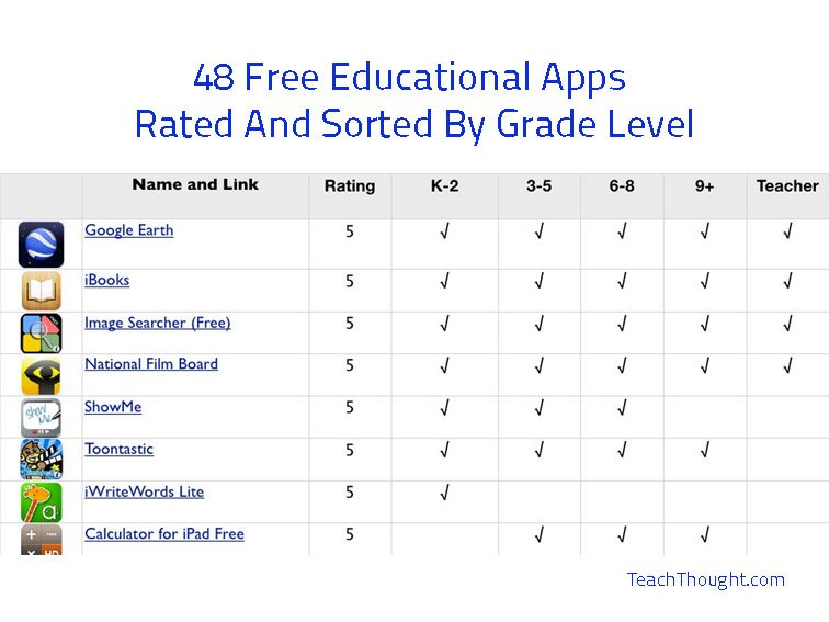 48-educational-apps