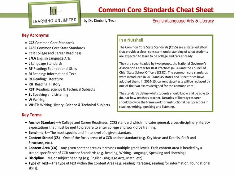 common-core-cheat-sheet-fi