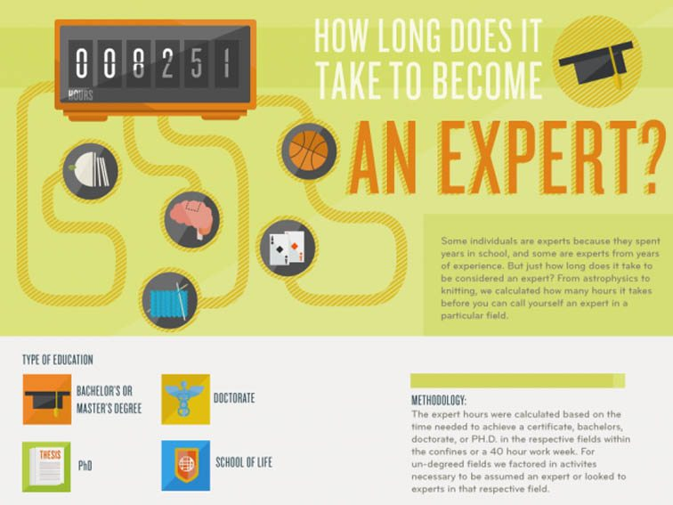 experts-infographic