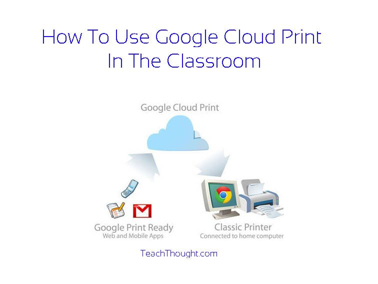 how-to-use-google-cloud-print-in-the-classroom
