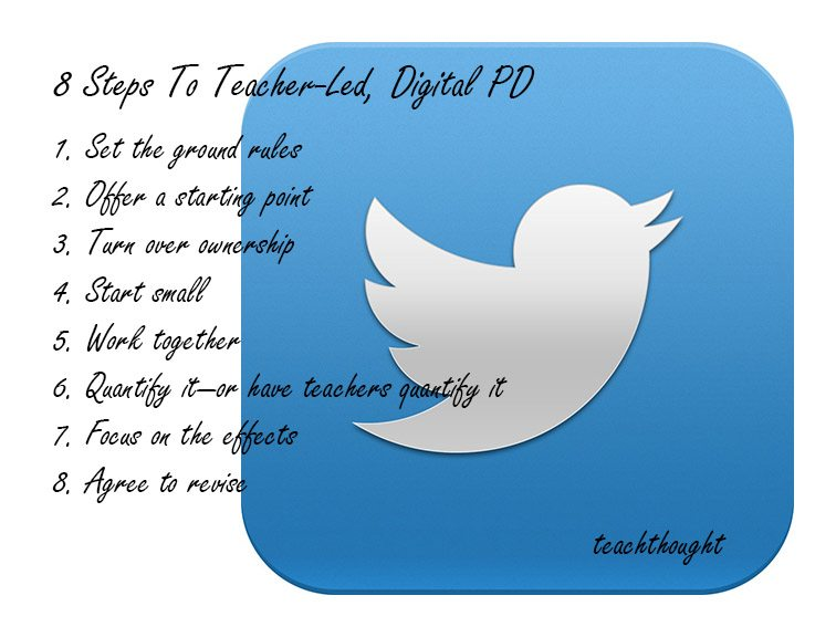 teacher-led-digital-pd