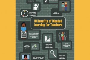 10-benefits-of-blended-learning-for-teachers