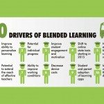 10-drivers-of-blended-learning-fi