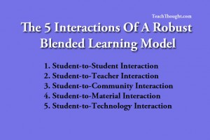 5-interactions-of-a-blended-learning-model