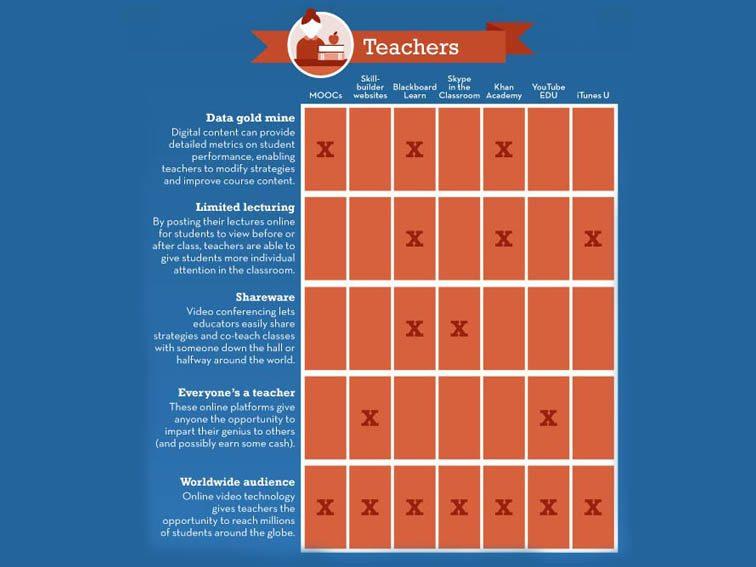 essay about teachers roles nation builders