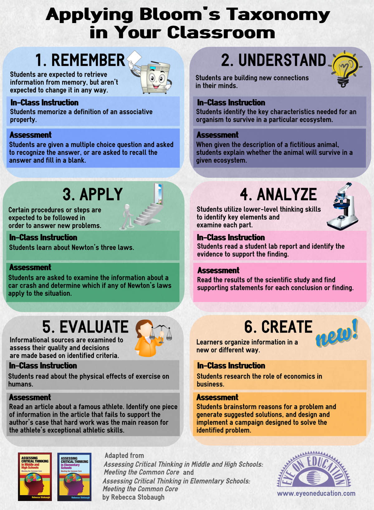 """critical thinking resources for teachers """"teaching information skills in the information age: the need for critical thinking, """"  apply critical thinking skills to resources specific to each field one of the."""