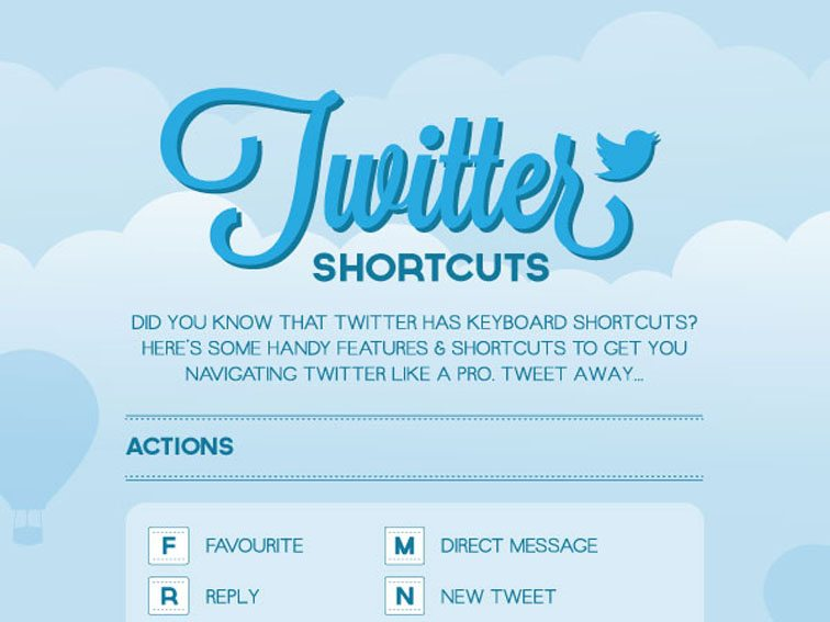 twitter-keyboard-shortcuts-fi