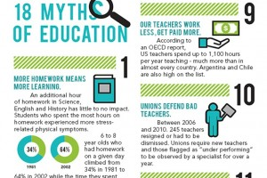 18-myths-about-education-fi