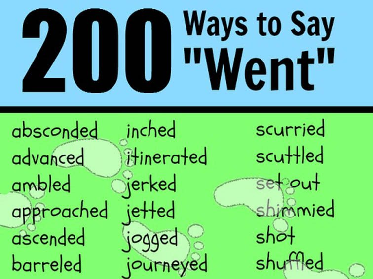 200-ways-to-say-went-infographic-fi