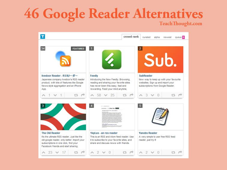 46 Google Reader Alternatives For The 21st Century Reader