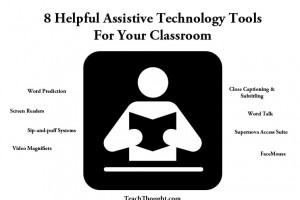 8-helpful-assistive-technology-tools-for-your-classroom