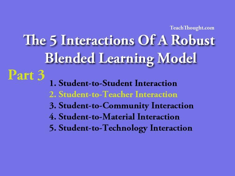 Examining Blended Learning Models: Student To Teacher Interactions