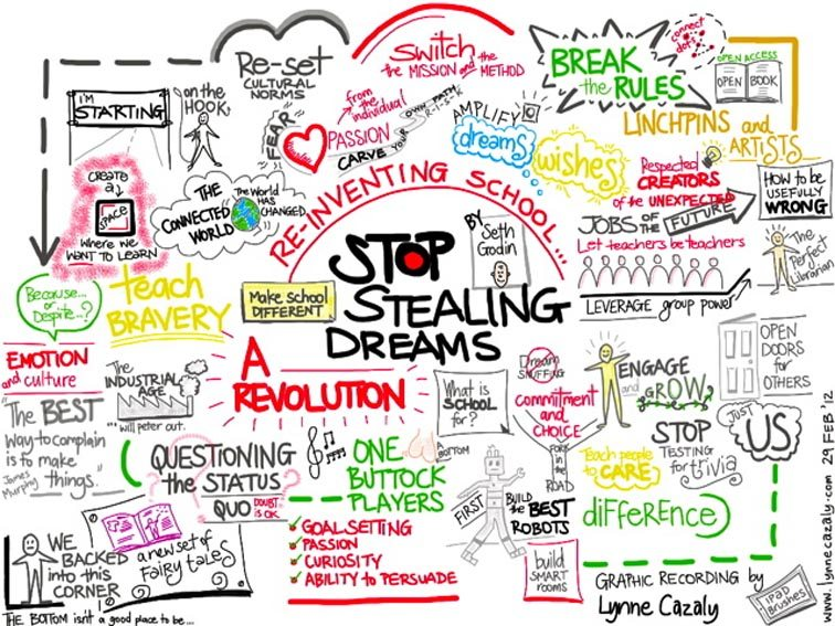 graphic-notes-seth-godin-stop-stealing-dreams