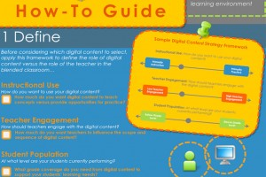 how-to-choose-educational-technology-fi