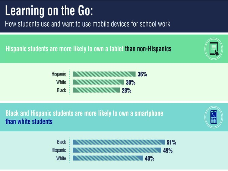 mobile-devices-in-schools-fi