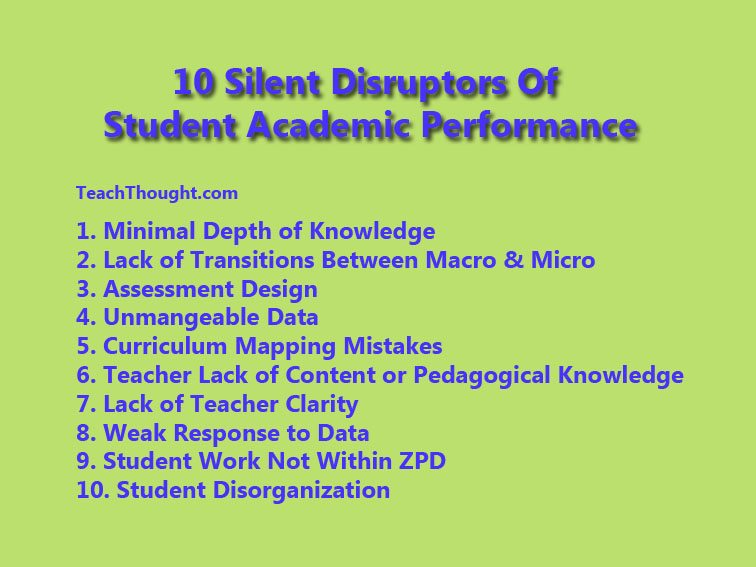 10-silent-disrupters-of-student-academic-performance