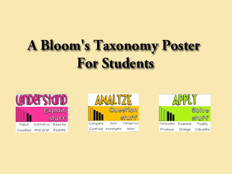 blooms-taxonomy-for-students-fi