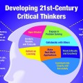 developing-21st-century-critical-thinkers-infographic-mentoring-minds-fi