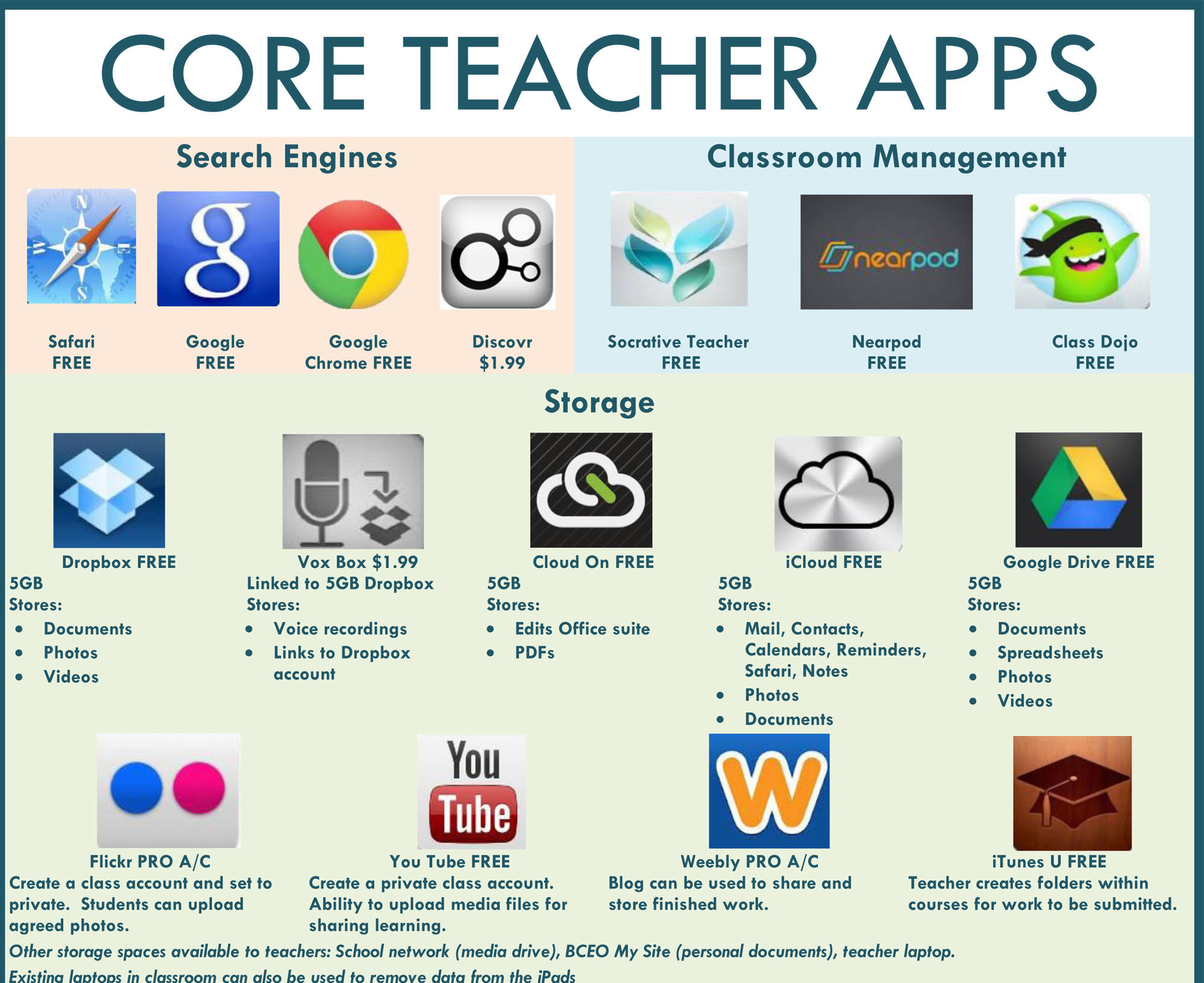 ipad-core-teacher-apps-sized-fi