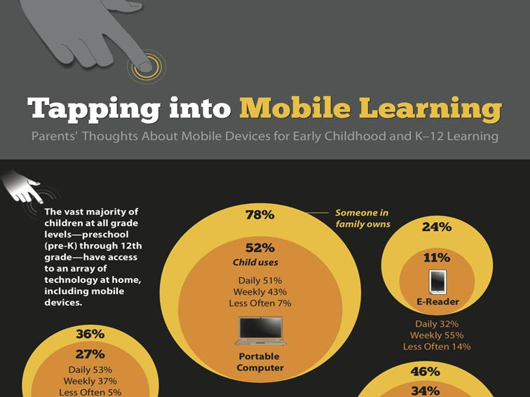 mobile-learning-infographic-fi