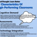 32-characteristics-of-high-performing-classrooms-fi