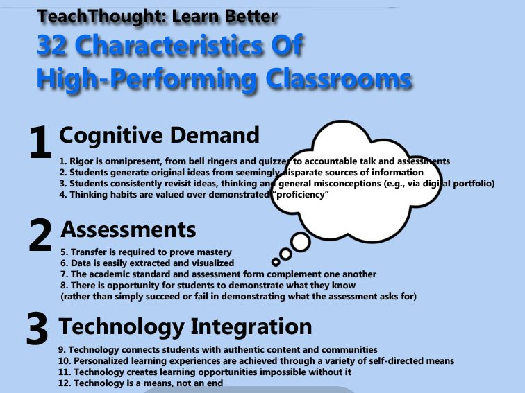 32 Characteristics Of High-Performing Classrooms