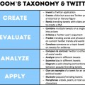 examples-of-how-to-use-twitter-in-the-classroom-fi