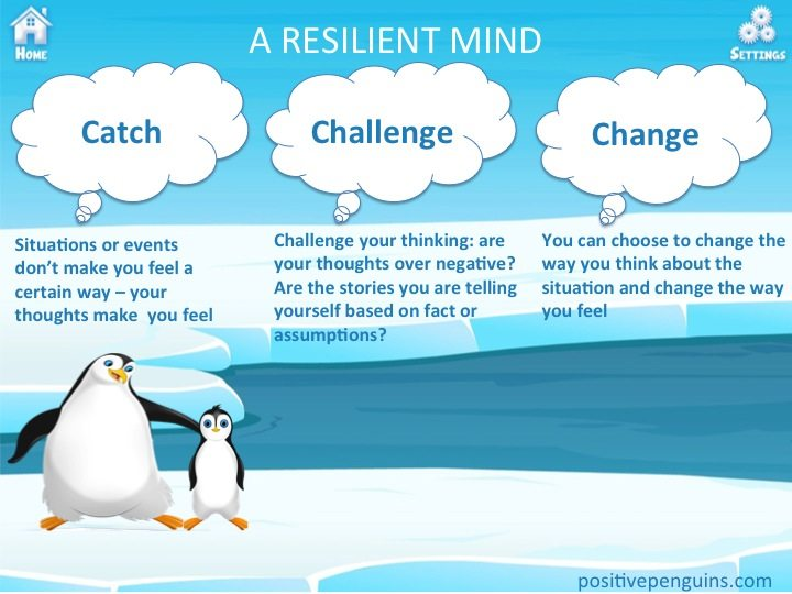 A Strategy For Promoting Resilience In Children