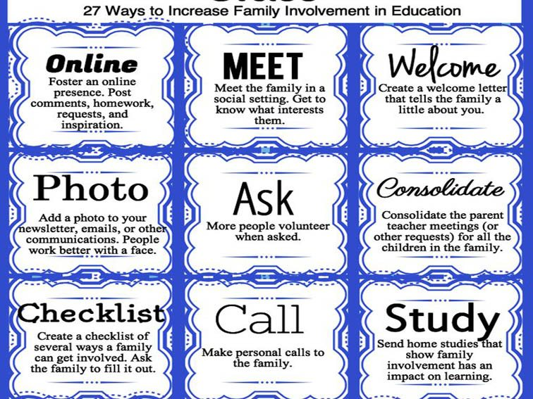 27 Ways to Increase Family Involvement In The Classroom