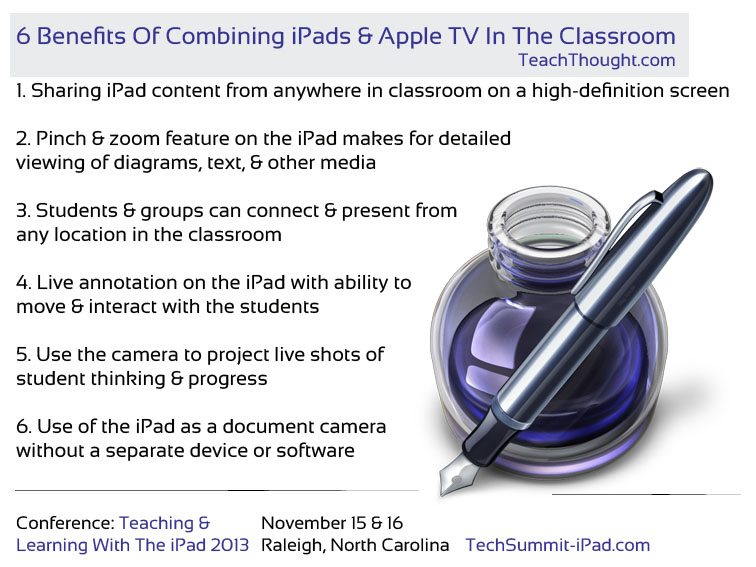 6-benefits-ipad-conference