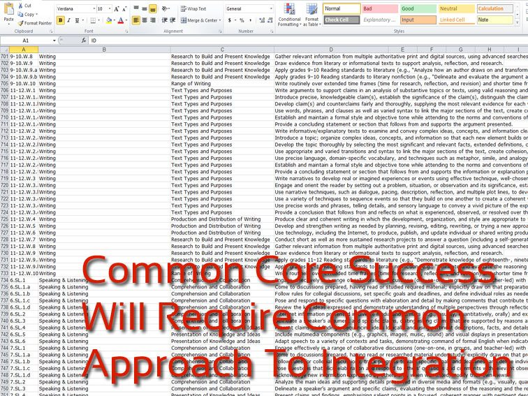Common Core Success Will Require Common Approach To Integration on Latest Grant Writing Jobs