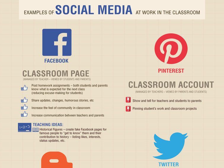 examples-of-social-media-in-the-classroom-ideas-fi