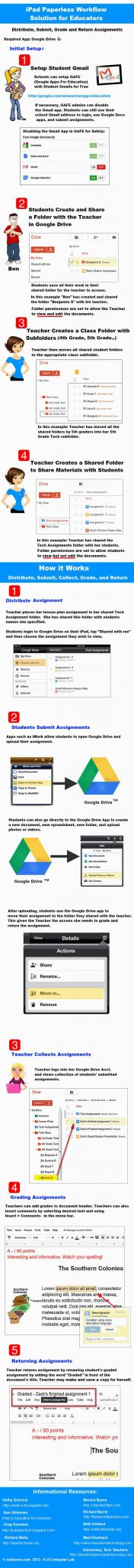 ipad-paperless-workflow-for-teachers